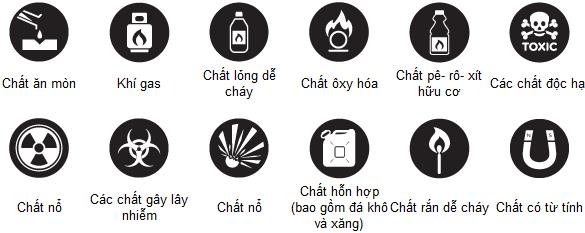nhung-hang-hoa-nao-bi-cam-mang-len-may-bay